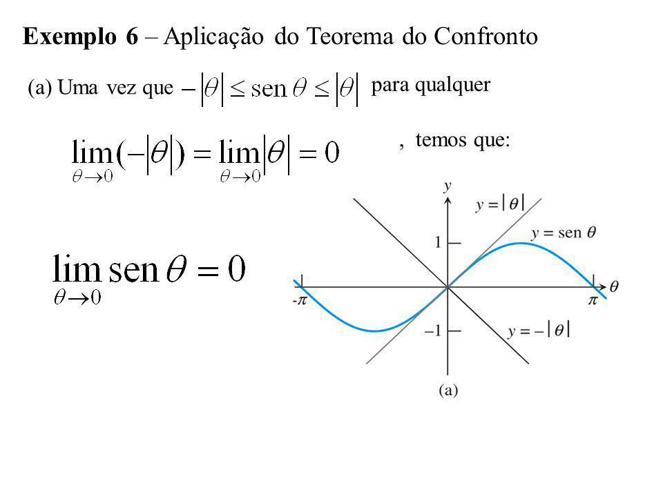 Exemplo 6 – Aplicação do Teorema do Confronto