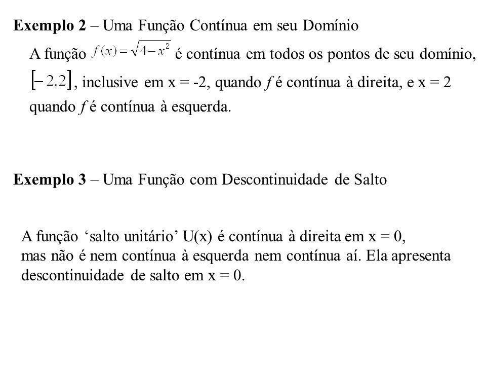 Exemplo 2 – Uma Função Contínua em seu Domínio