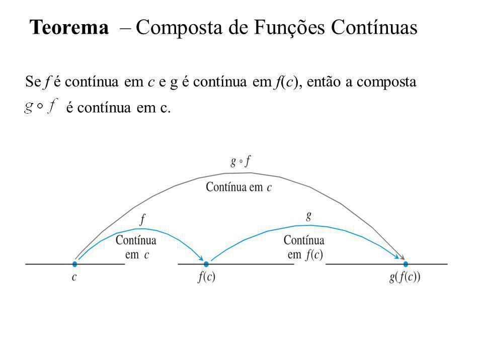 Teorema – Composta de Funções Contínuas