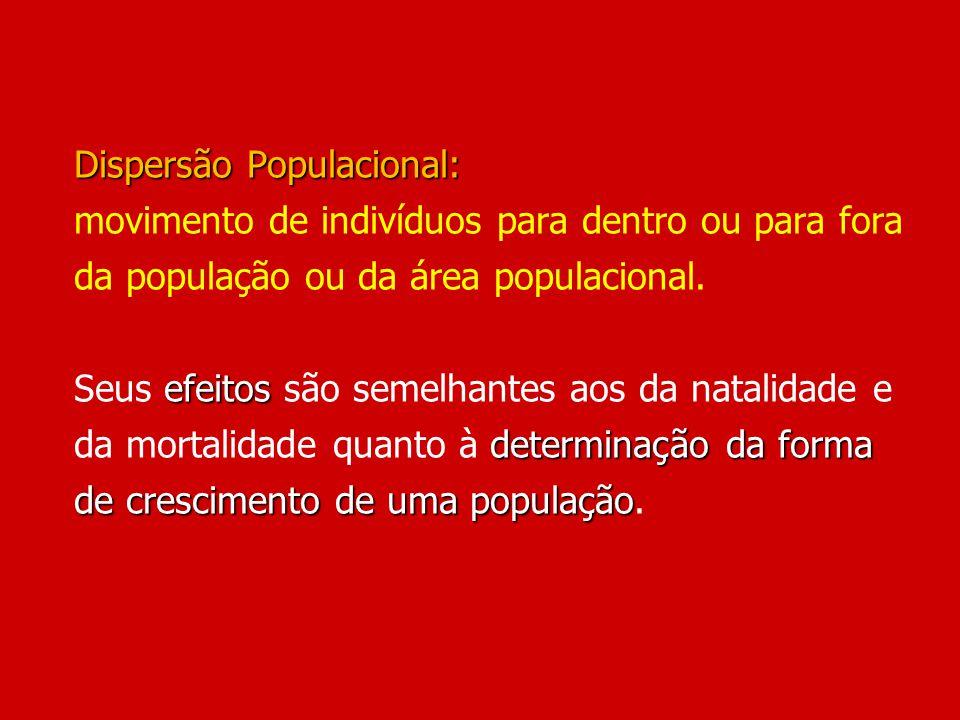 Dispersão Populacional: movimento de indivíduos para dentro ou para fora da população ou da área populacional.