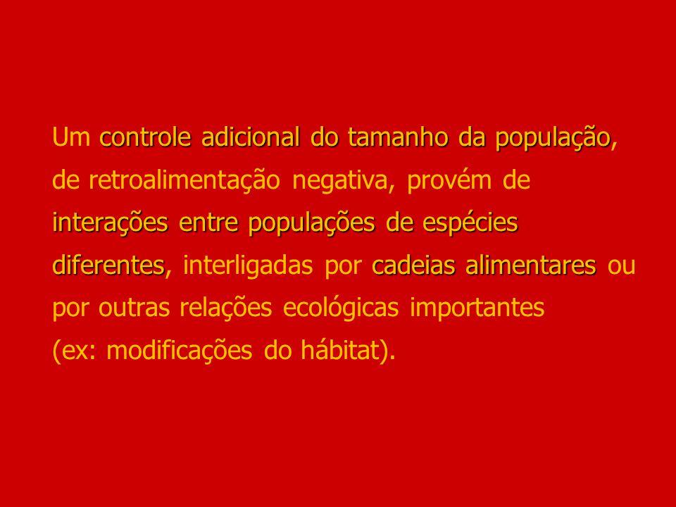 Um controle adicional do tamanho da população, de retroalimentação negativa, provém de interações entre populações de espécies diferentes, interligadas por cadeias alimentares ou por outras relações ecológicas importantes (ex: modificações do hábitat).