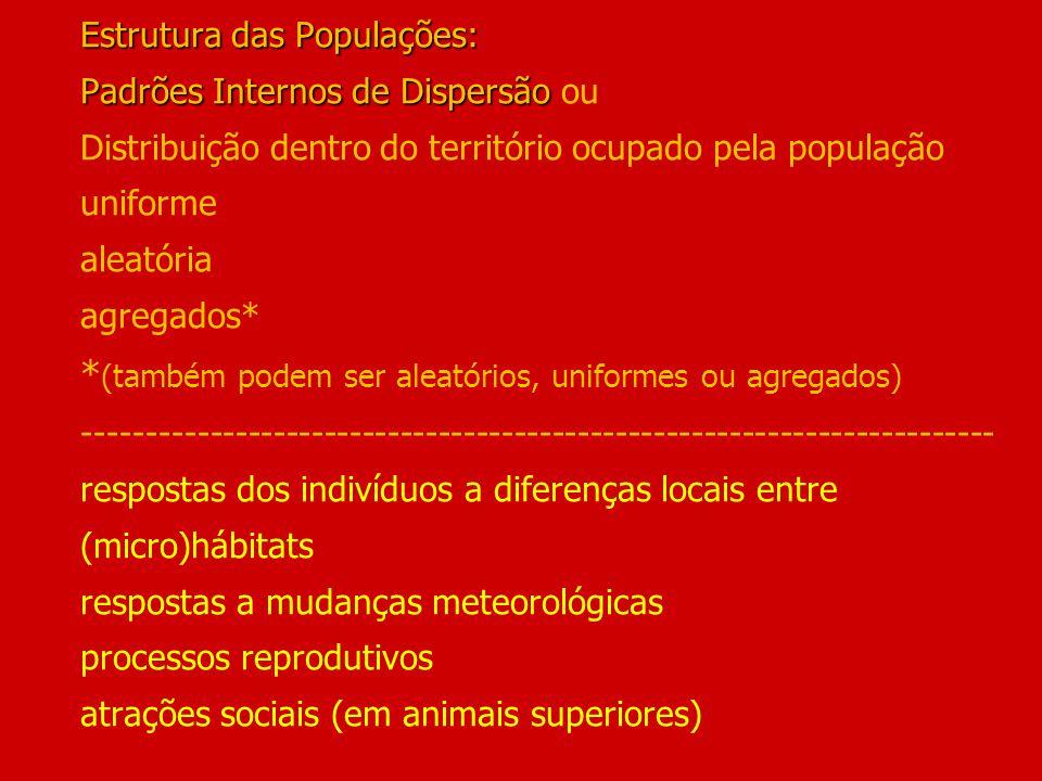 Estrutura das Populações: Padrões Internos de Dispersão ou Distribuição dentro do território ocupado pela população uniforme aleatória agregados* *(também podem ser aleatórios, uniformes ou agregados) ------------------------------------------------------------------------ respostas dos indivíduos a diferenças locais entre (micro)hábitats respostas a mudanças meteorológicas processos reprodutivos atrações sociais (em animais superiores)