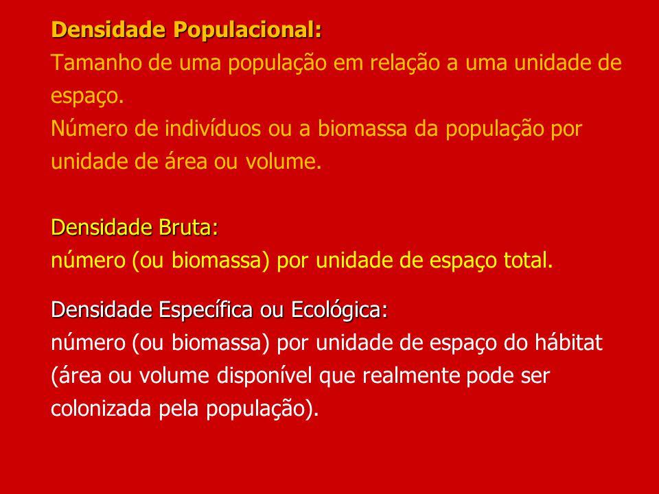 Densidade Populacional: Tamanho de uma população em relação a uma unidade de espaço.