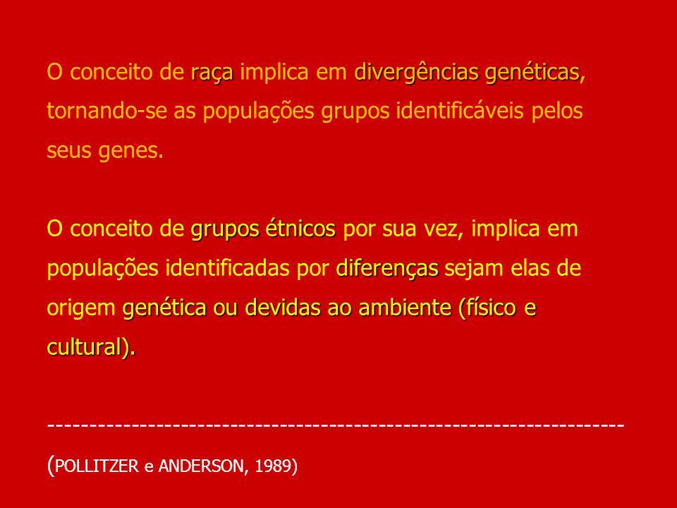 O conceito de raça implica em divergências genéticas, tornando-se as populações grupos identificáveis pelos seus genes.