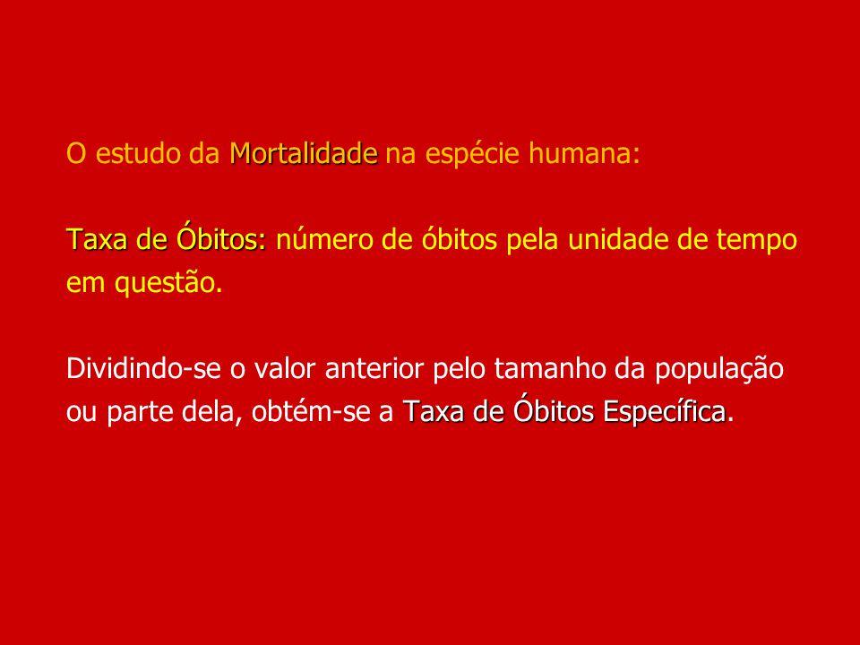 O estudo da Mortalidade na espécie humana: Taxa de Óbitos: número de óbitos pela unidade de tempo em questão.