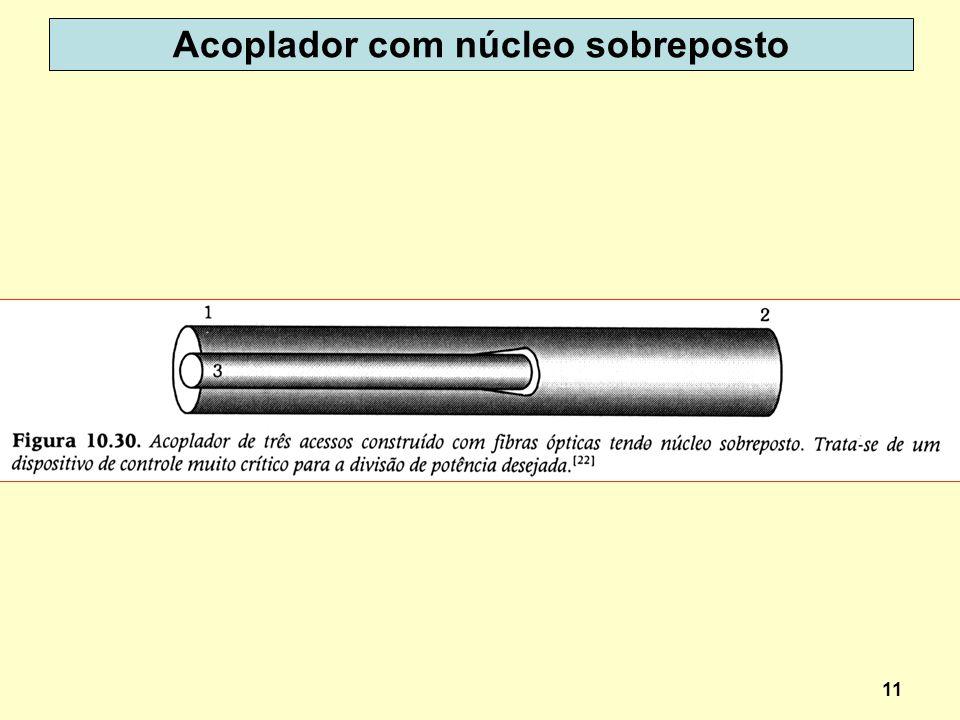 Acoplador com núcleo sobreposto