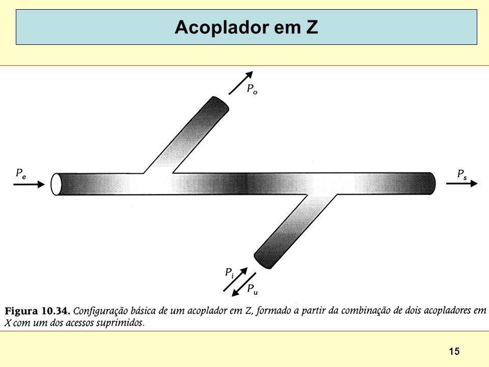 Acoplador em Z