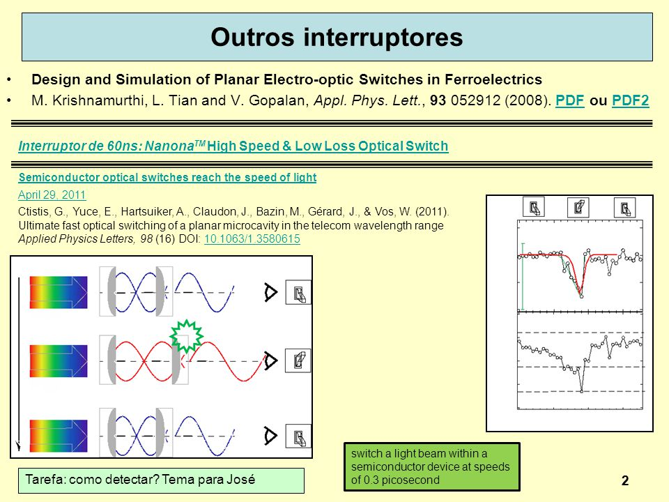 Outros interruptores Design and Simulation of Planar Electro-optic Switches in Ferroelectrics.