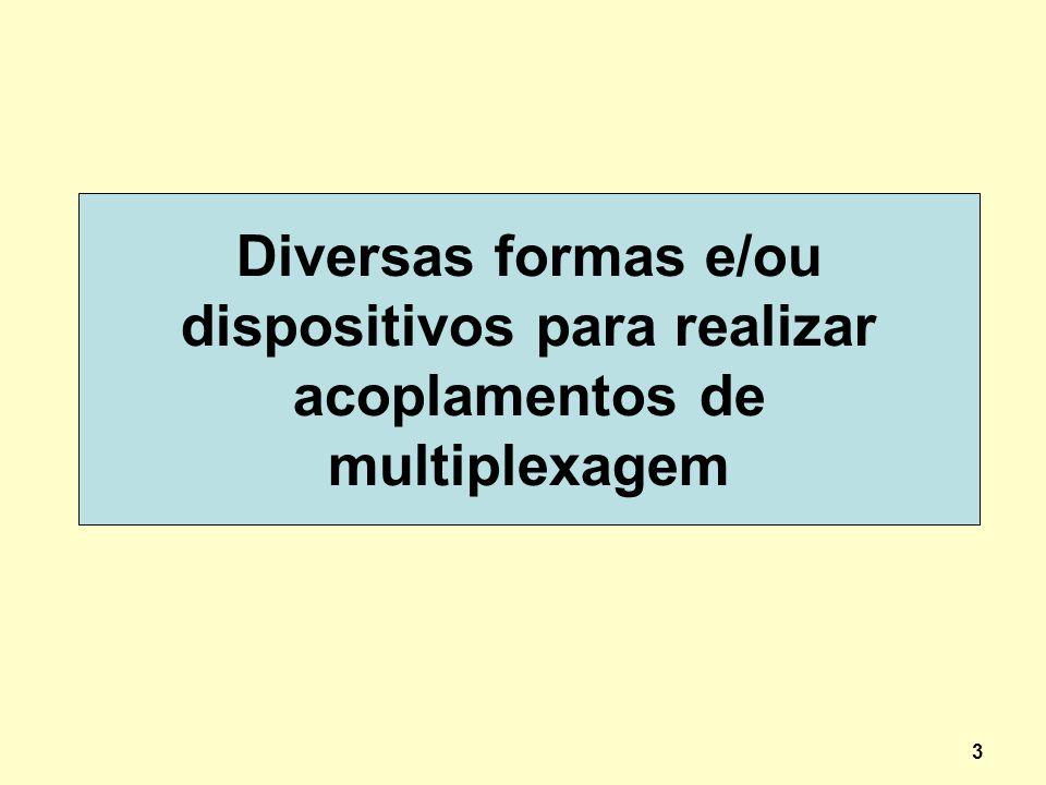 Diversas formas e/ou dispositivos para realizar acoplamentos de multiplexagem