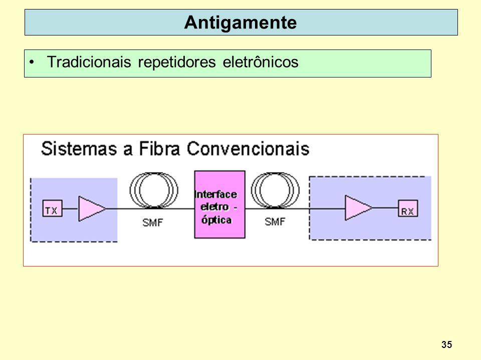 Antigamente Tradicionais repetidores eletrônicos