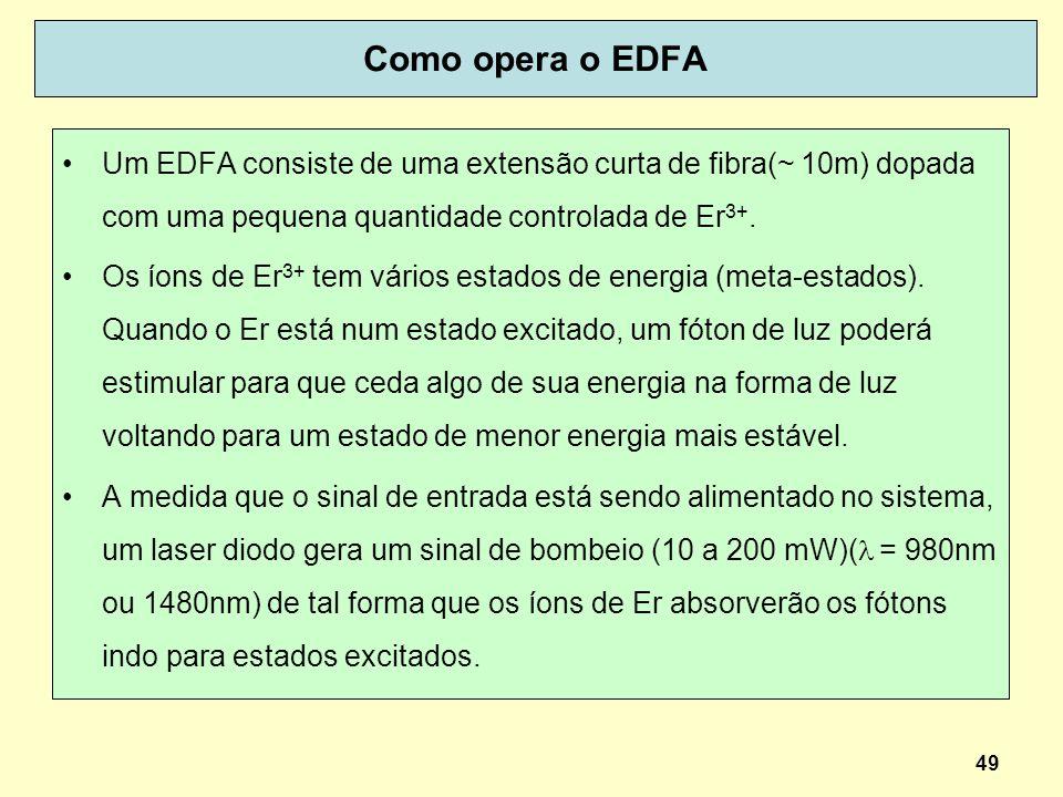 Como opera o EDFA Um EDFA consiste de uma extensão curta de fibra(~ 10m) dopada com uma pequena quantidade controlada de Er3+.