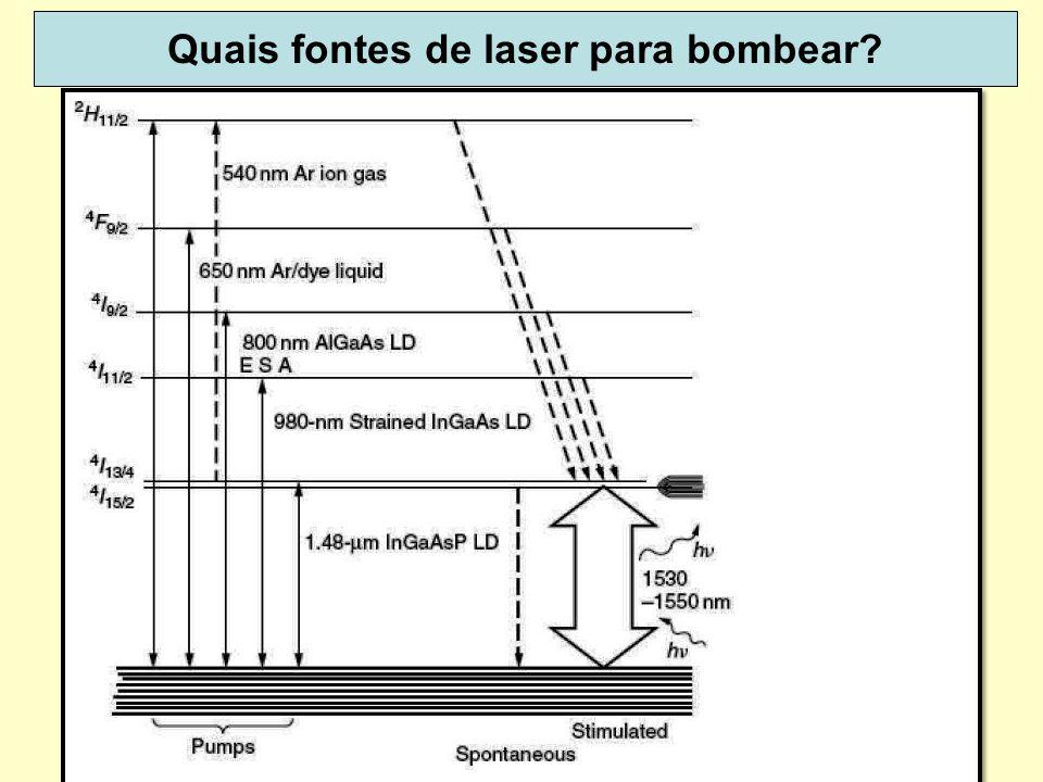 Quais fontes de laser para bombear