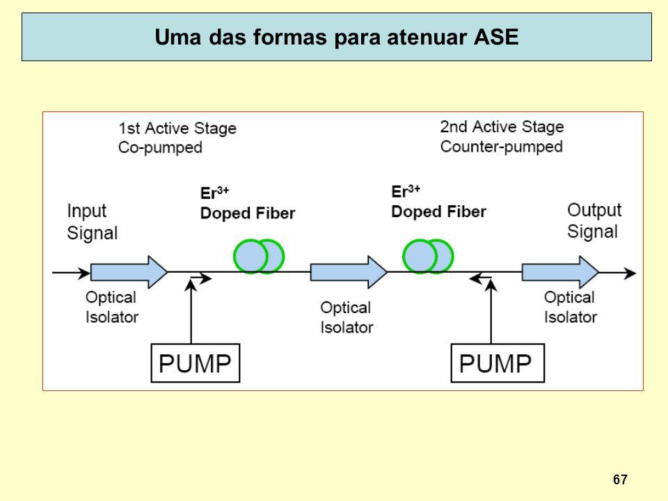 Uma das formas para atenuar ASE