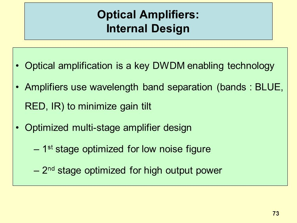 Optical Amplifiers: Internal Design