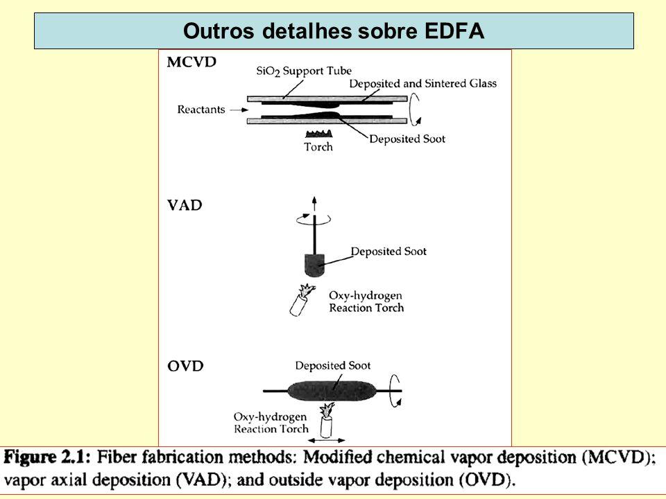 Outros detalhes sobre EDFA