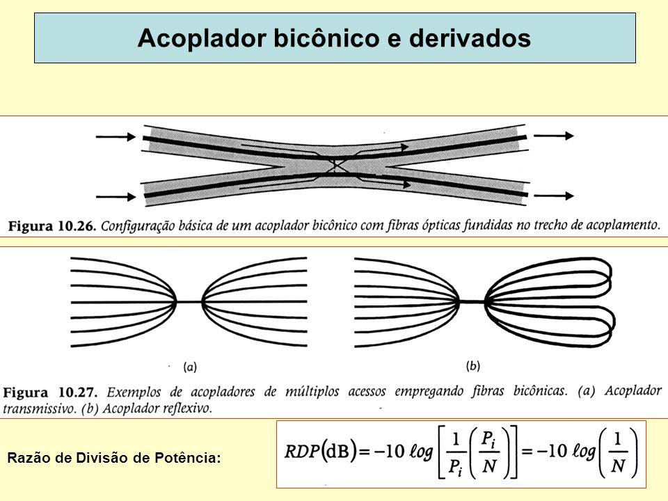 Acoplador bicônico e derivados