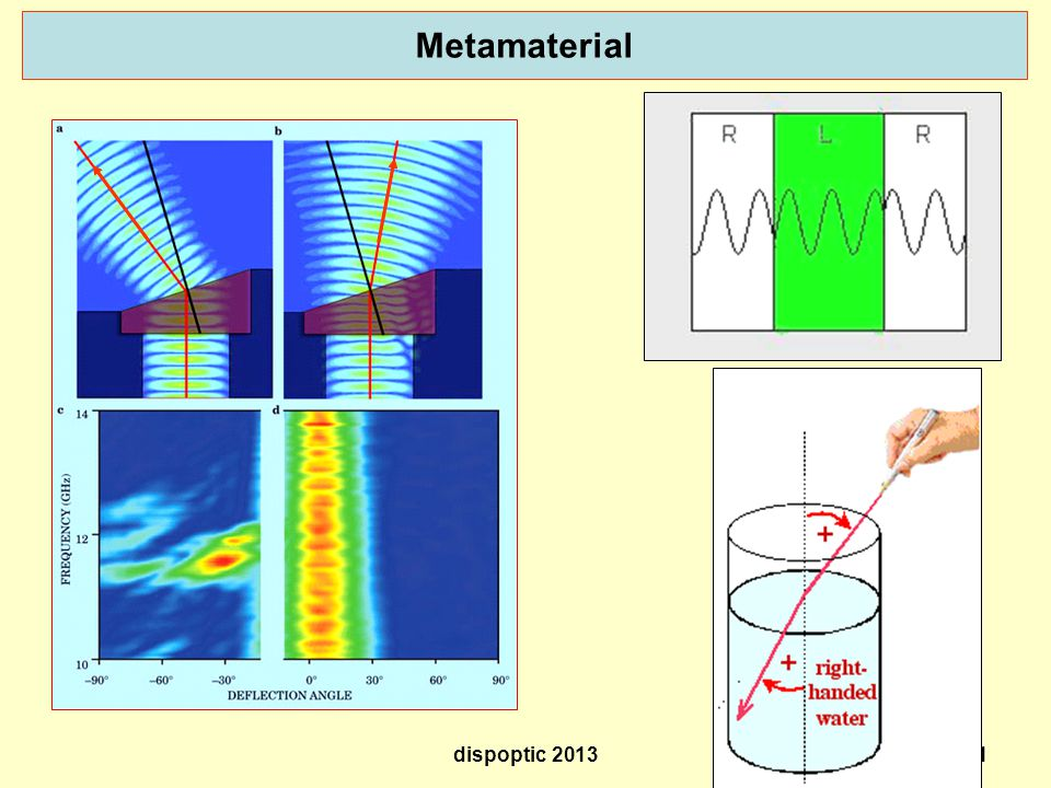 Metamaterial dispoptic 2013