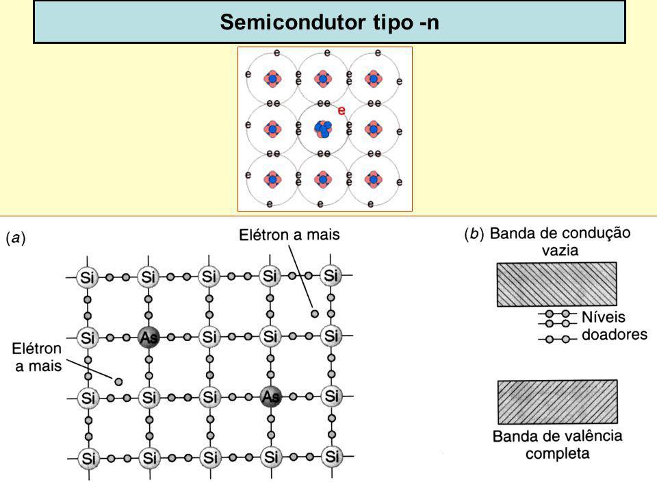 Semicondutor tipo -n dispoptic-2013