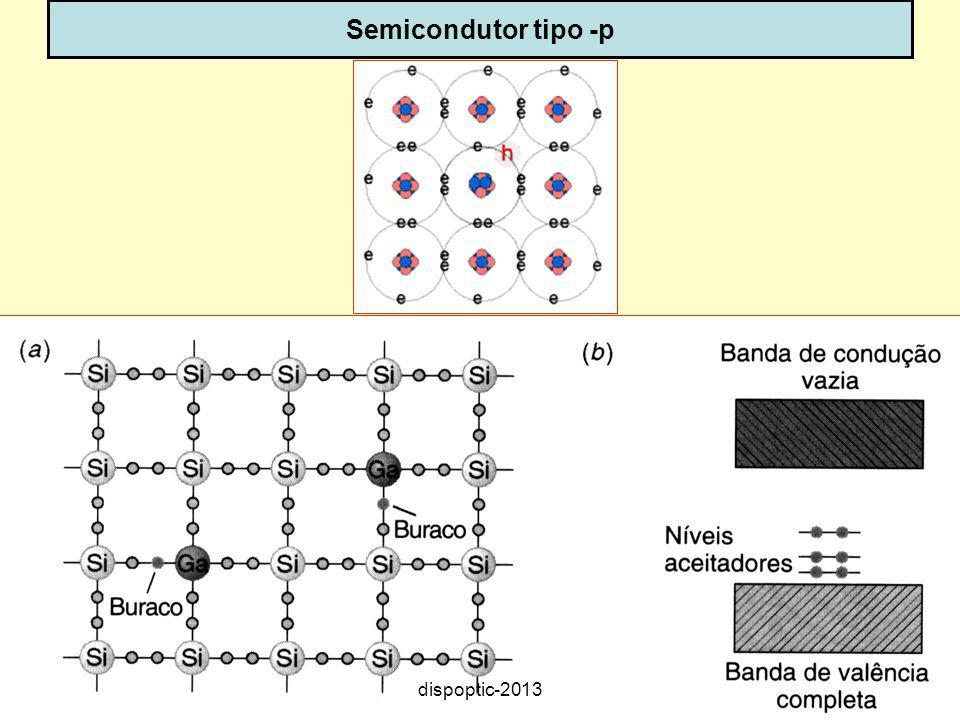 Semicondutor tipo -p dispoptic-2013