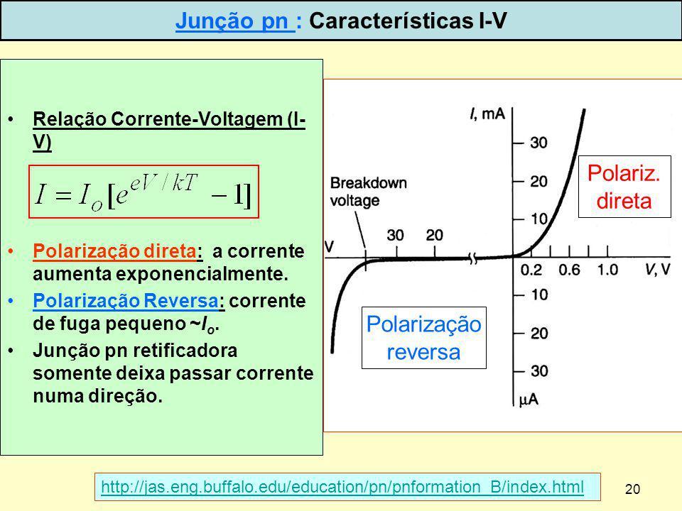 Junção pn : Características I-V