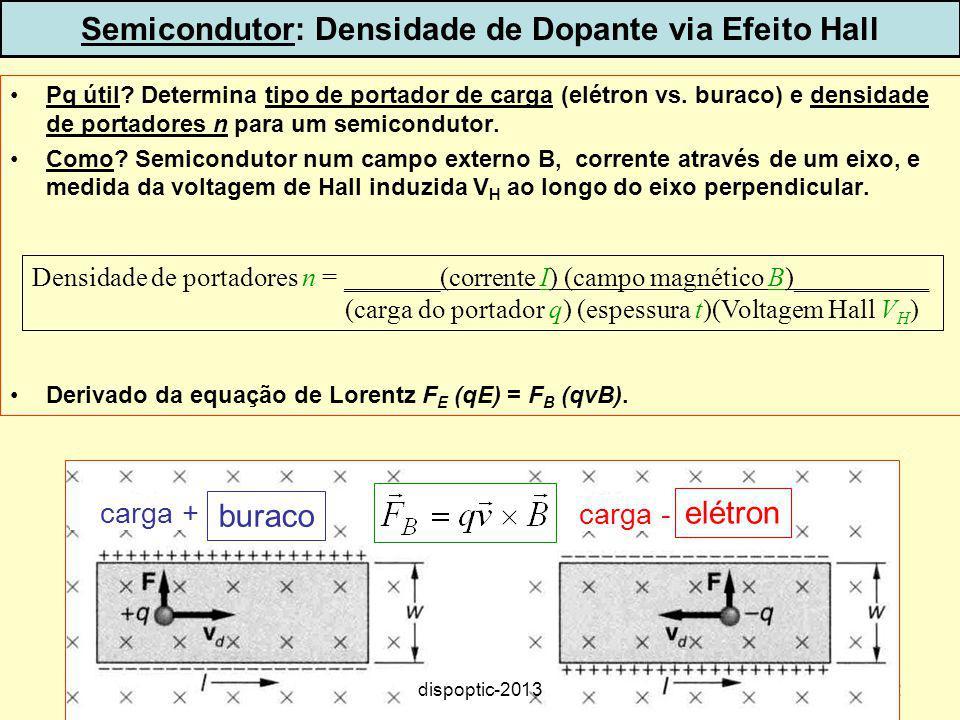 Semicondutor: Densidade de Dopante via Efeito Hall