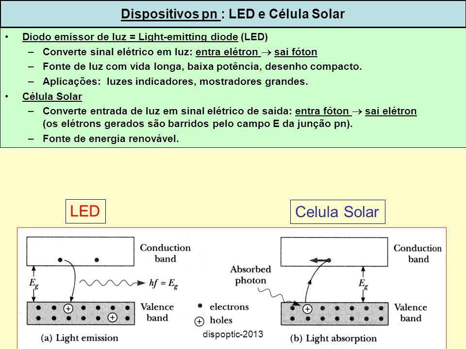 Dispositivos pn : LED e Célula Solar