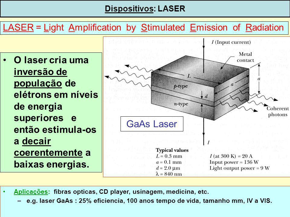 Dispositivos: LASER LASER = Light Amplification by Stimulated Emission of Radiation.