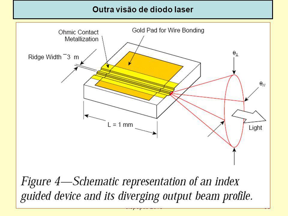 Outra visão de diodo laser