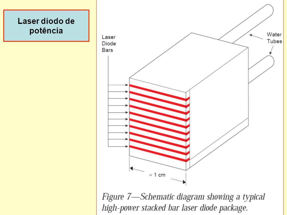 Laser diodo de potência