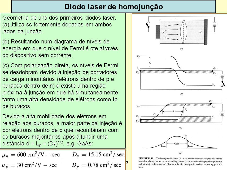 Diodo laser de homojunção