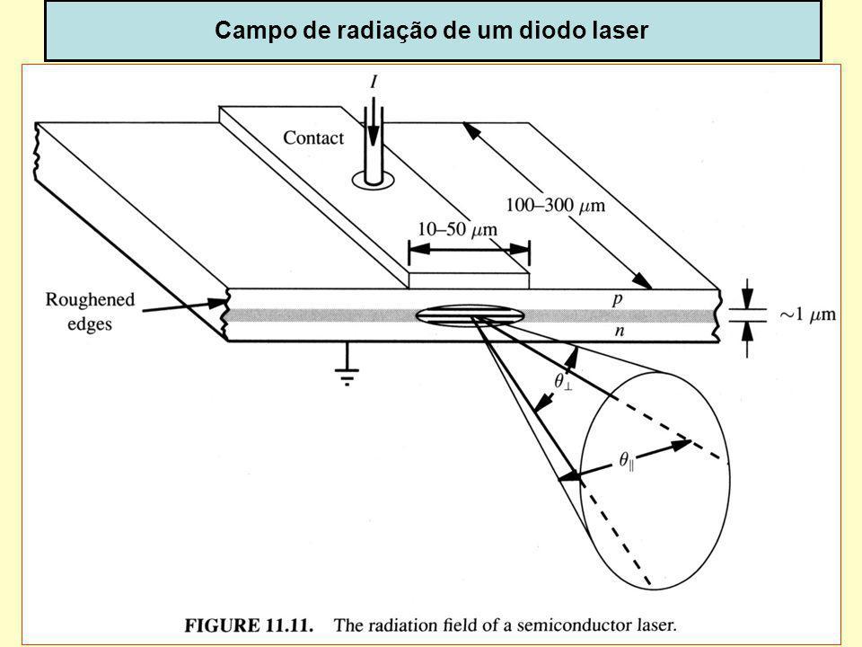 Campo de radiação de um diodo laser
