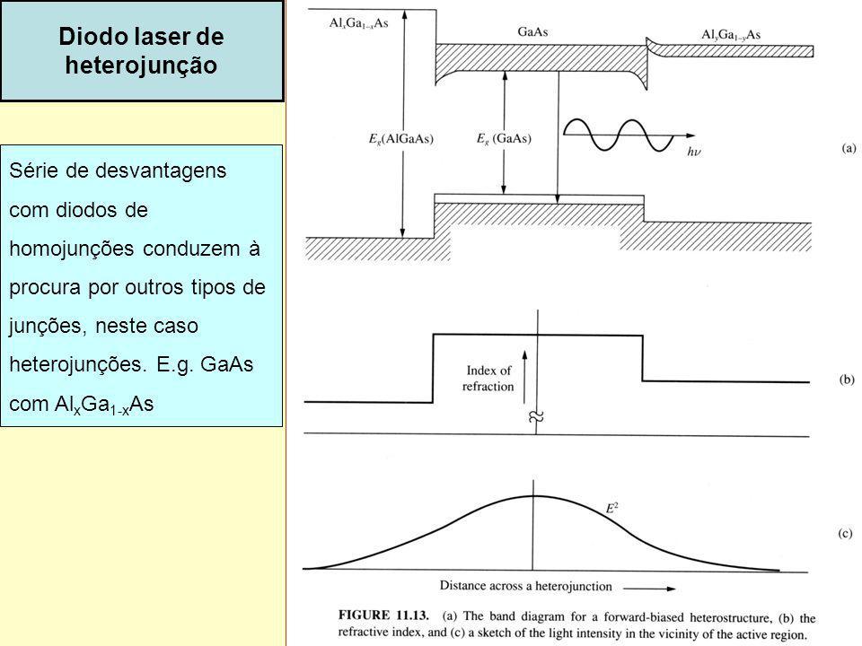 Diodo laser de heterojunção