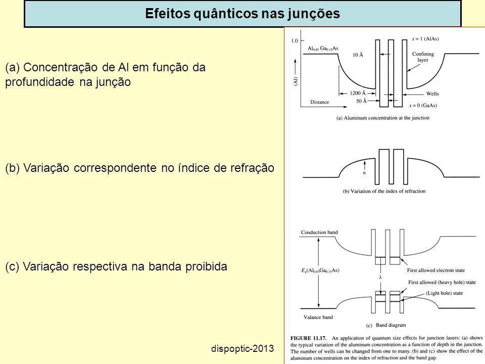 Efeitos quânticos nas junções