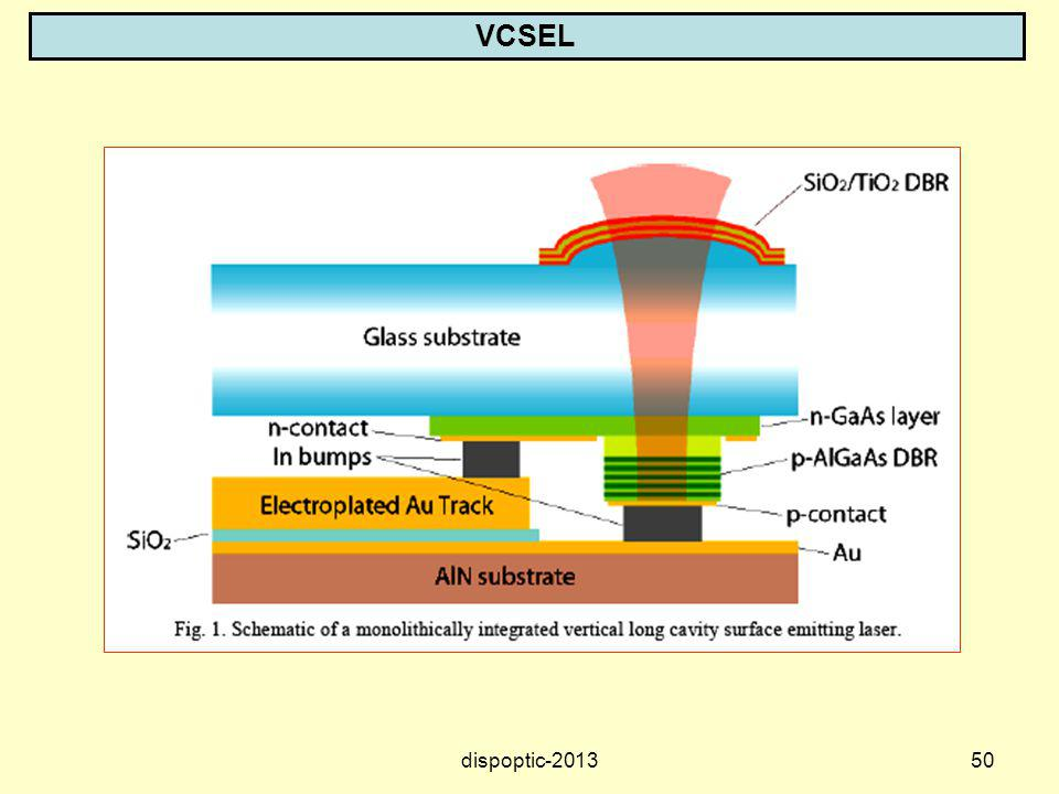 VCSEL dispoptic-2013 Monolithically-integrated long vertical cavity
