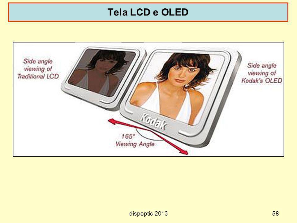 Tela LCD e OLED dispoptic-2013