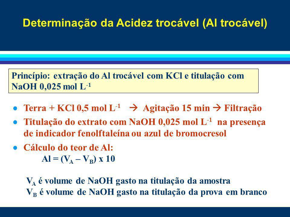 Determinação da Acidez trocável (Al trocável)