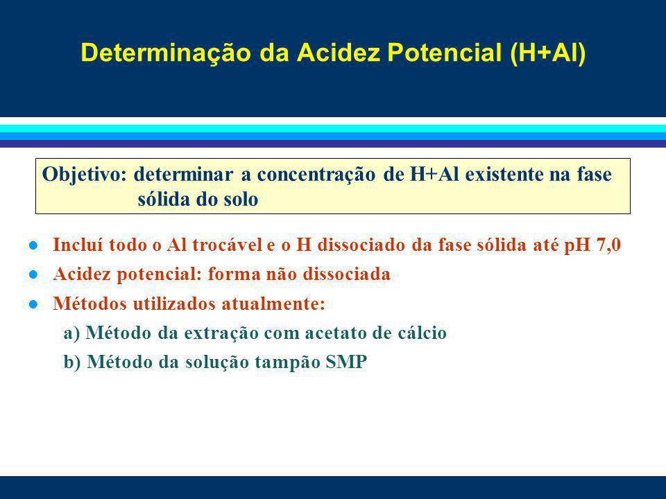 Determinação da Acidez Potencial (H+Al)