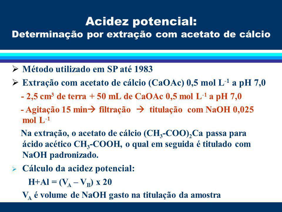 Acidez potencial: Determinação por extração com acetato de cálcio