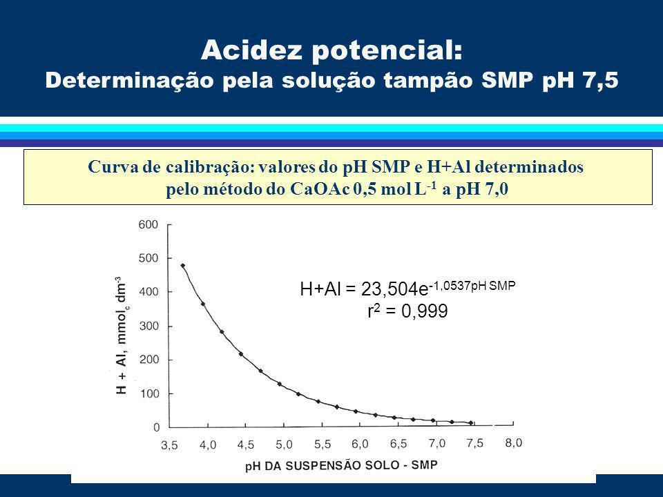 Acidez potencial: Determinação pela solução tampão SMP pH 7,5