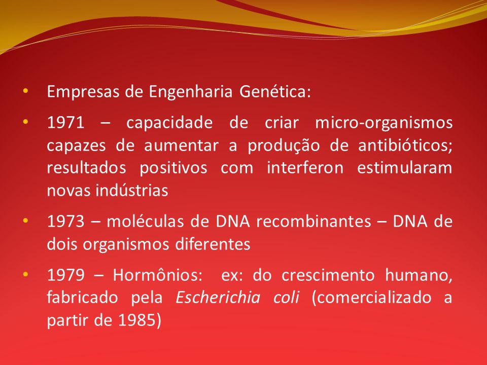 Empresas de Engenharia Genética: