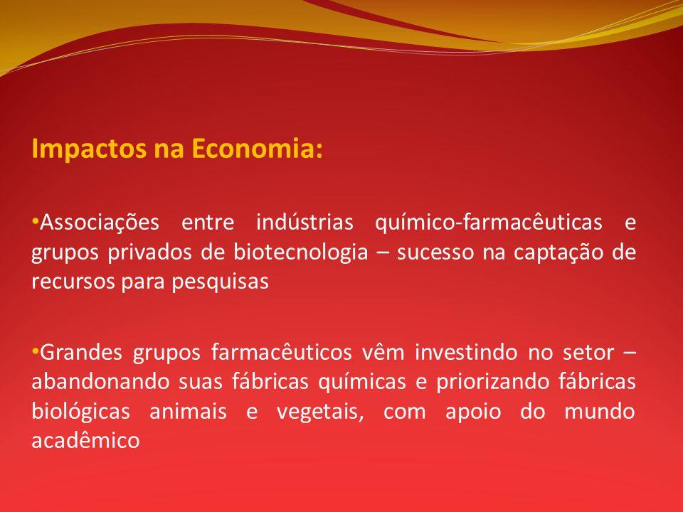 Impactos na Economia: