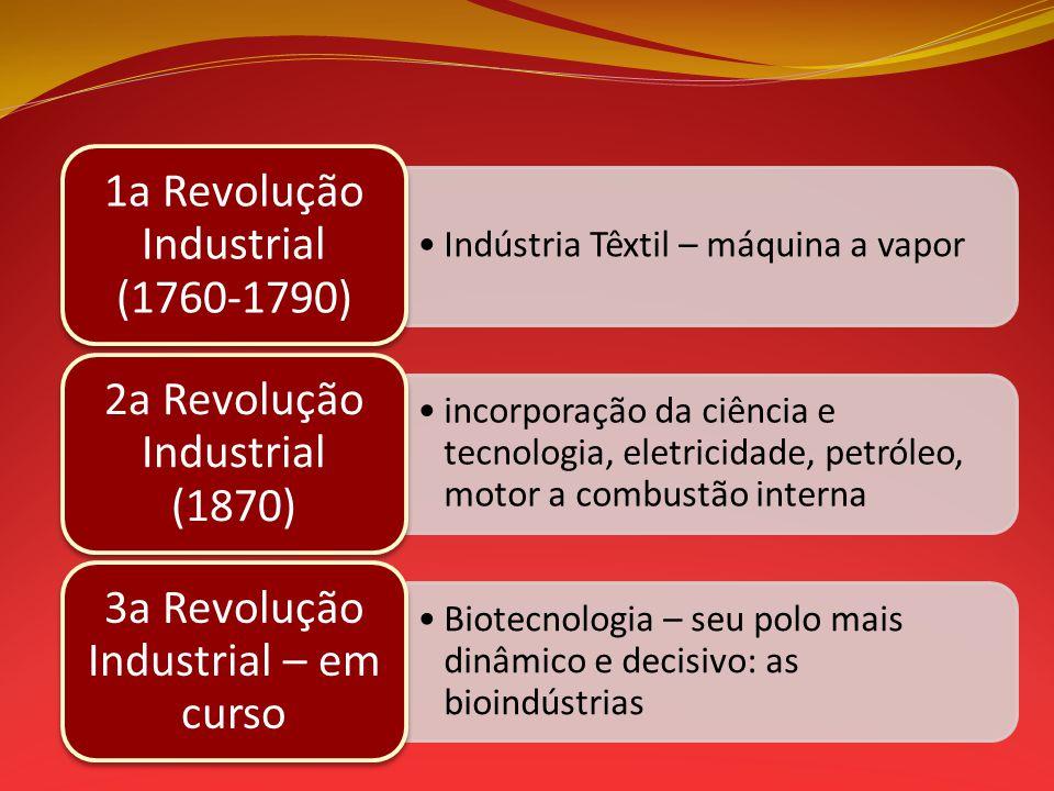 1a Revolução Industrial (1760-1790) Indústria Têxtil – máquina a vapor