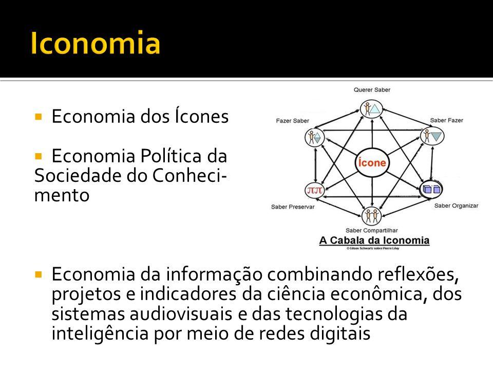 Iconomia Economia dos Ícones Economia Política da