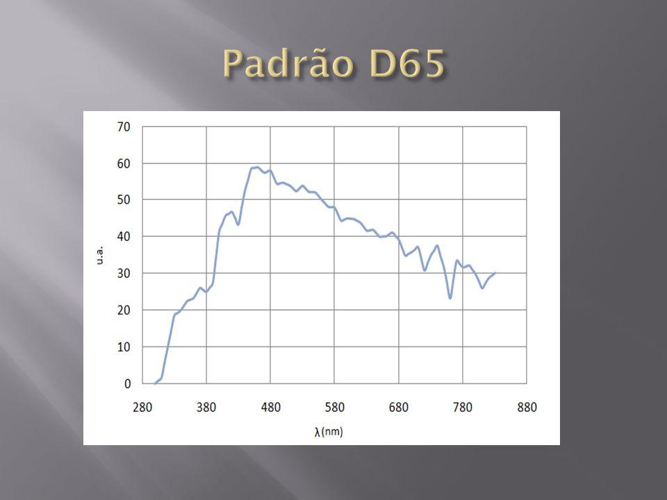 Padrão D65