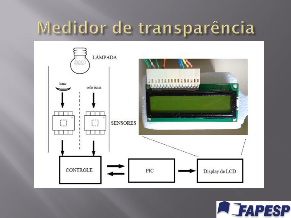 Medidor de transparência