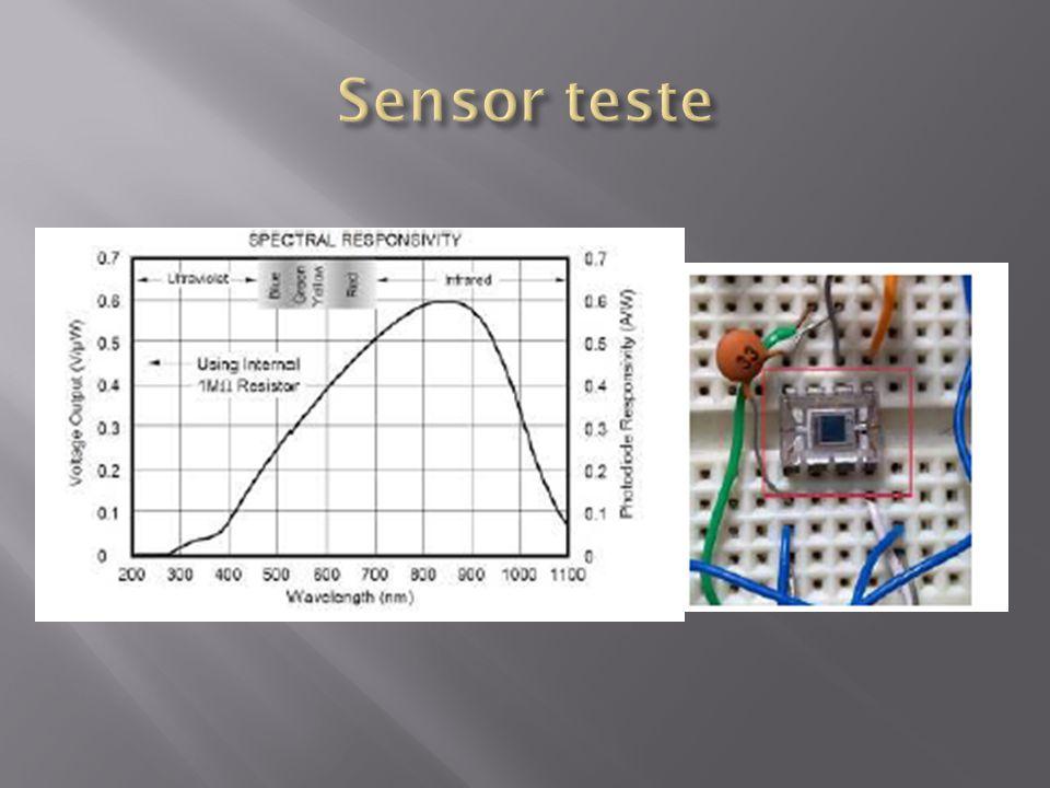 Sensor teste