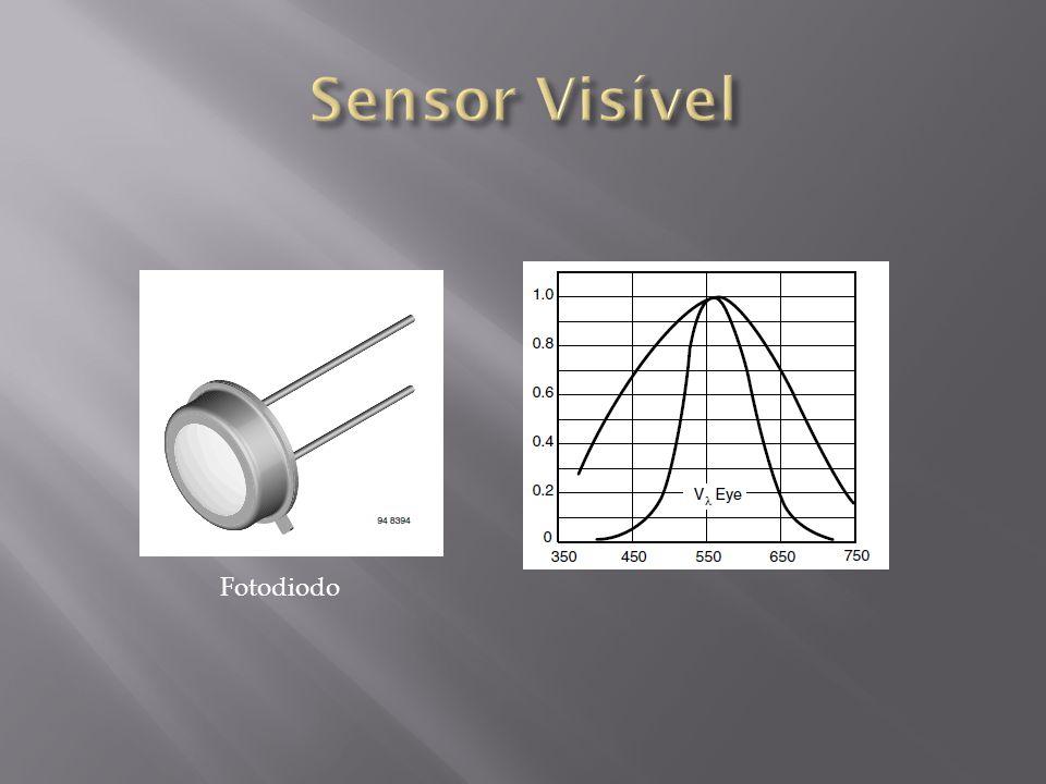 Sensor Visível Fotodiodo