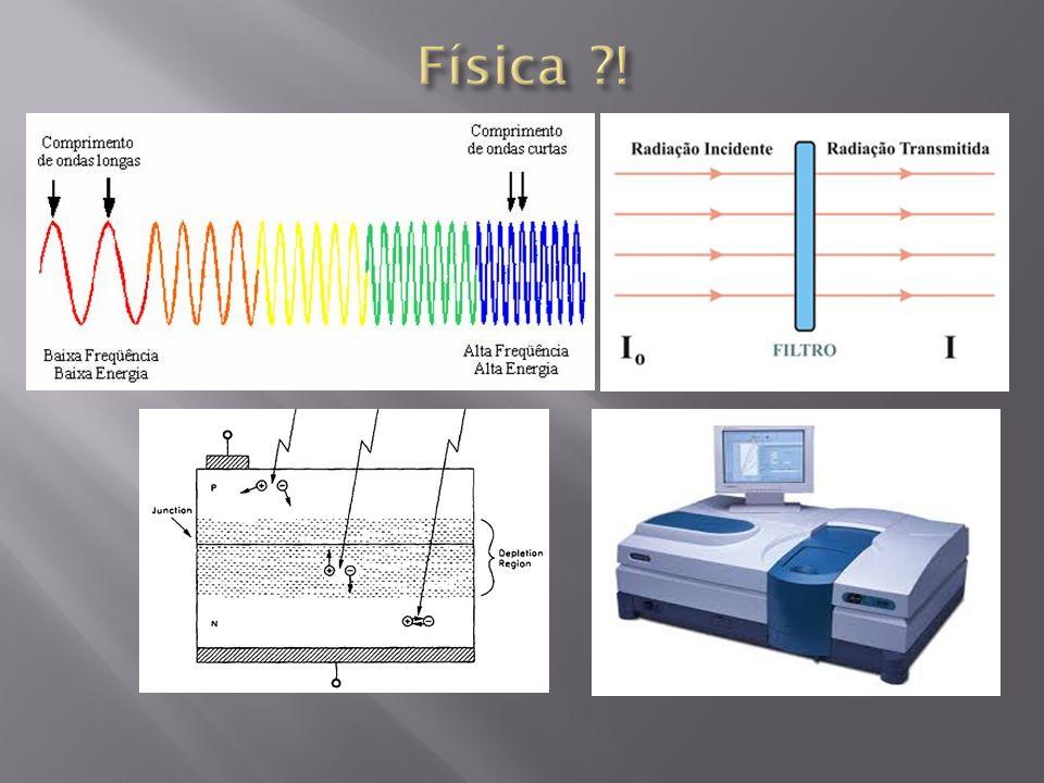 Física !