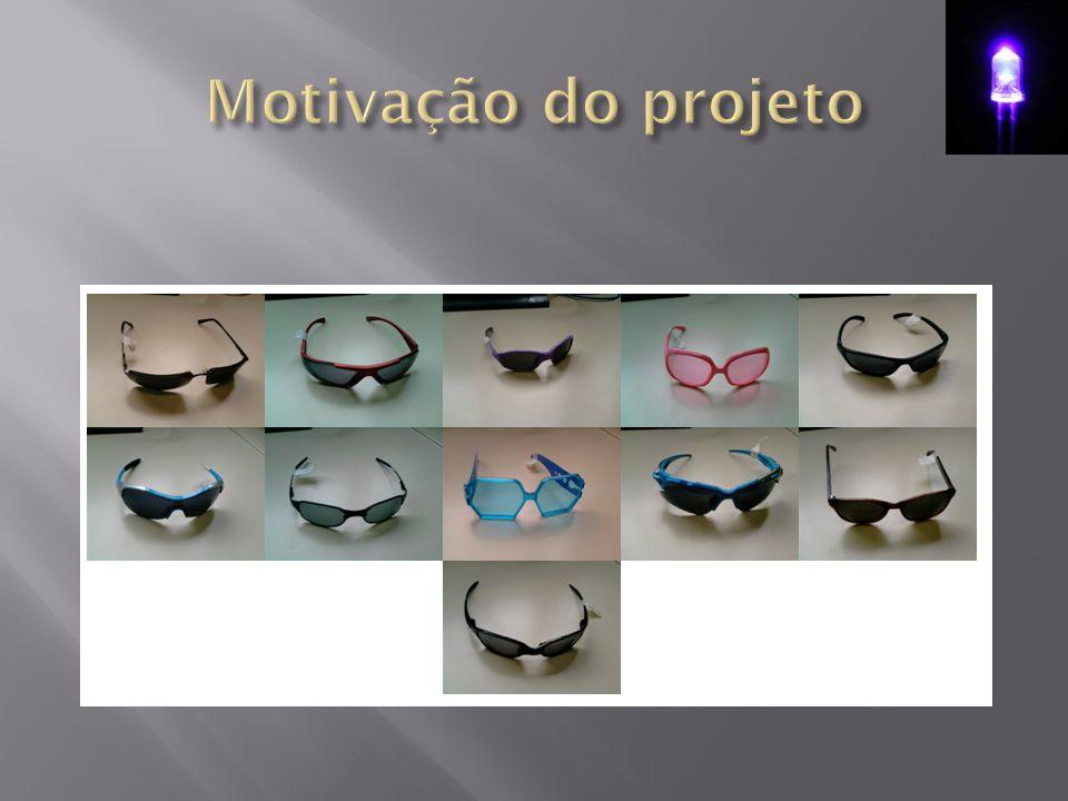 Motivação do projeto