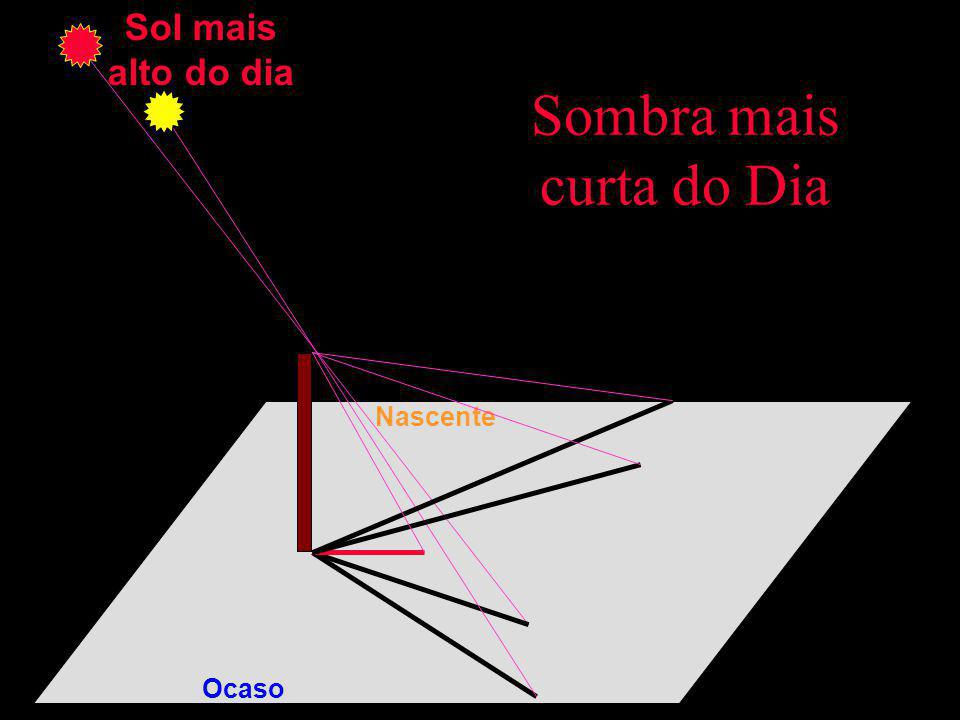Sombra mais curta do Dia
